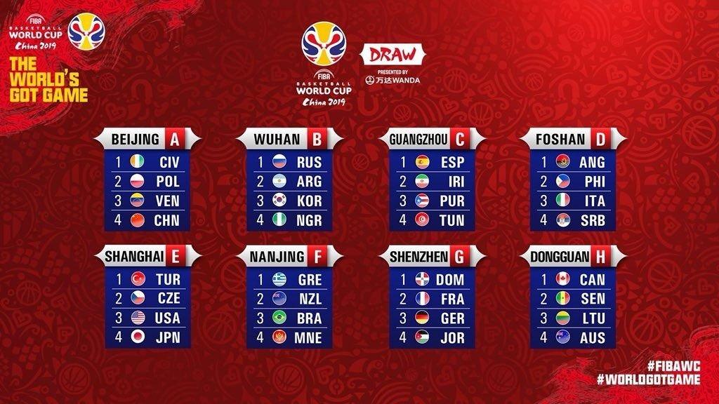 Los rivales de Argentina en el Mundial de básquet China 2019