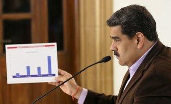 Tras años siendo muy crítico con el FMI, ahora Maduro acude al ente para buscar financiación