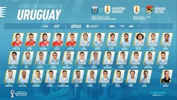 Reserva de Tabárez para los partidos de Uruguay ante Argentina y Bolivia por Eliminatorias