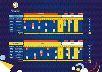El fixture de la Copa América