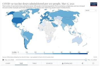 Así se ve el mapa mundial en el avance de la vacunación contra el covid-19
