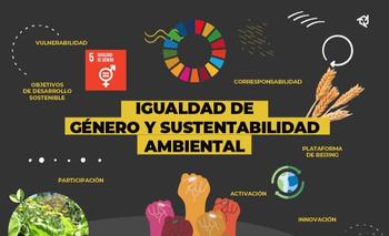La igualdad de género está relacionada al desarrollo sostenible