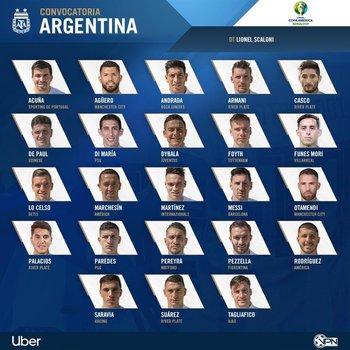 Lista de convocados de Argentina para la Copa América 2019