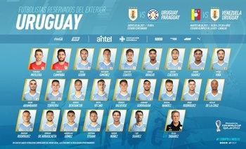 Los 24 reservados por el Maestro Tabárez para los partidos ante Paraguay y Venezuela por las Eliminatorias para el Mundial de Catar 2022, que se disputarán en los primeros días de junio