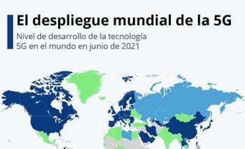 América y Europaestán a la vanguardia de la implementación de la 5G.