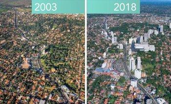 Comparación de la zona financiera de Asunción.