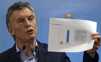 Macri apela al peronismo nullracionalnull intentando alienar a Kirchner.