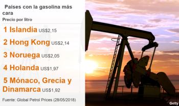 El precio del petróleo no sólo depende de si un país lo produce o no, sino de otros factores como su política fiscal, por ejemplo.