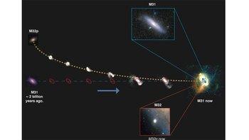 Andrómeda despedazó a la gran galaxia M32p, lo que resultó en la galaxia satélite M32 y un halo gigante de estrellas.