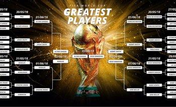 Encuesta FIFA